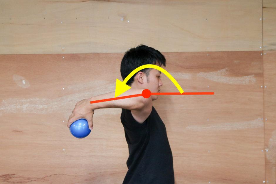 投球時のTER 総外旋可動域